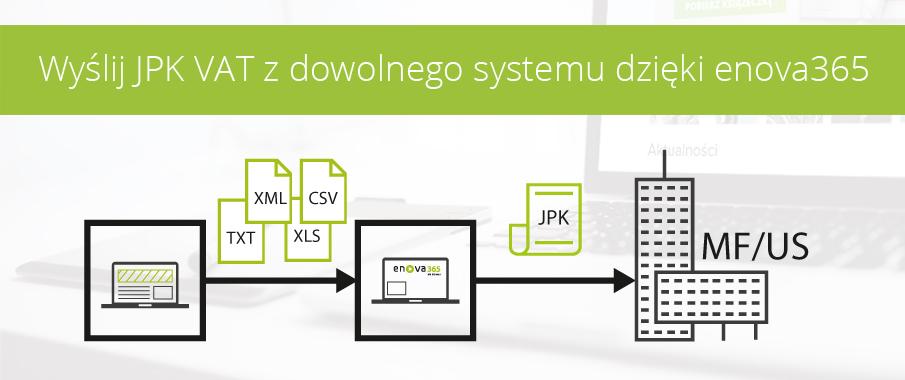 JPK czyli jednolity plik kontrolny w standardzie enova365