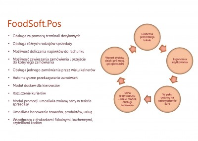 foodsoft-page-007
